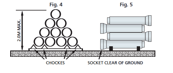 Specification, Handling & Storage - Lifting Concrete Pipes - Tracey