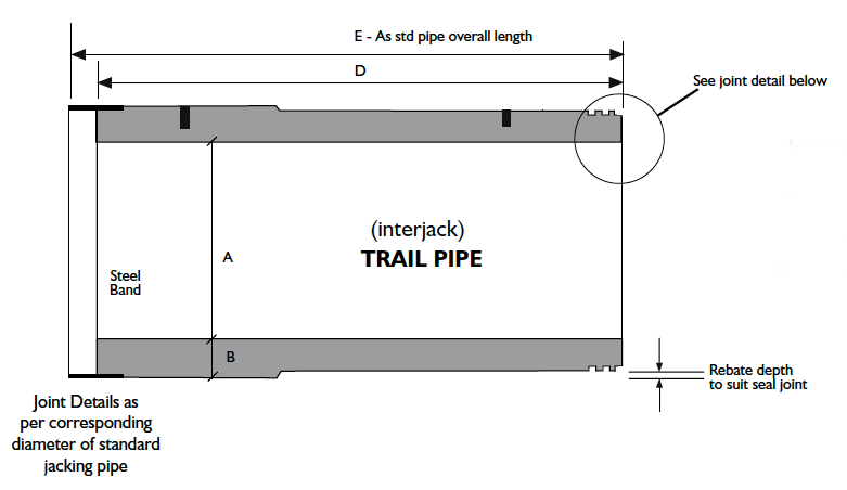 Jacking trail pipe