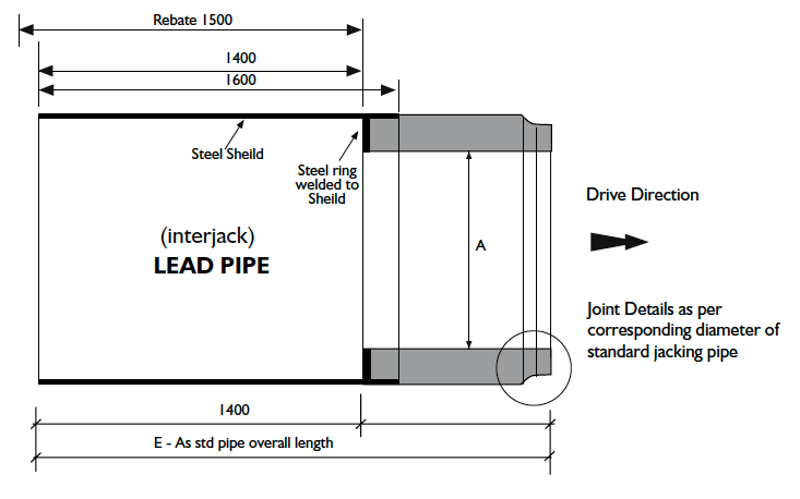 Jacking lead pipe